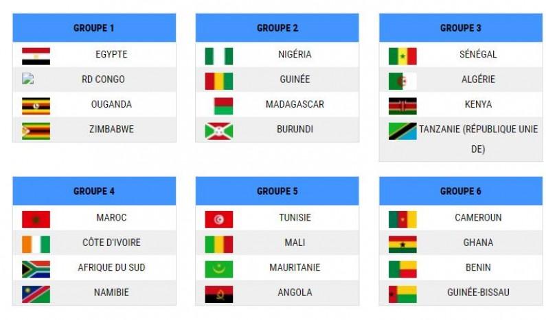 CAN 2019:le tirage de six groupes